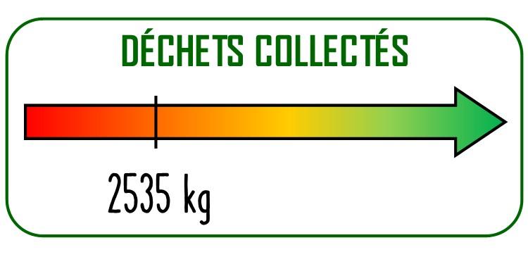 SAPN-FNE 05 - Compost'Alpes - baromètre 29-07-2021